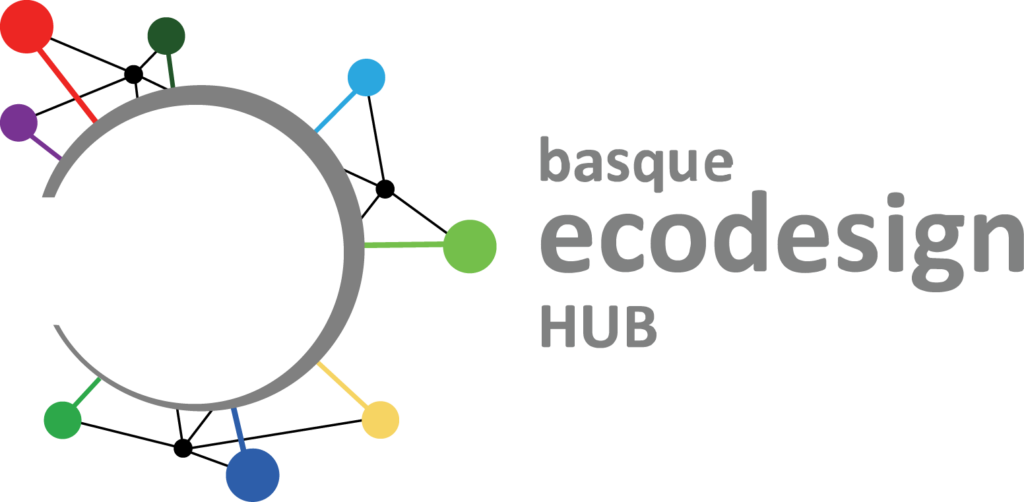 basque ecodesign hub