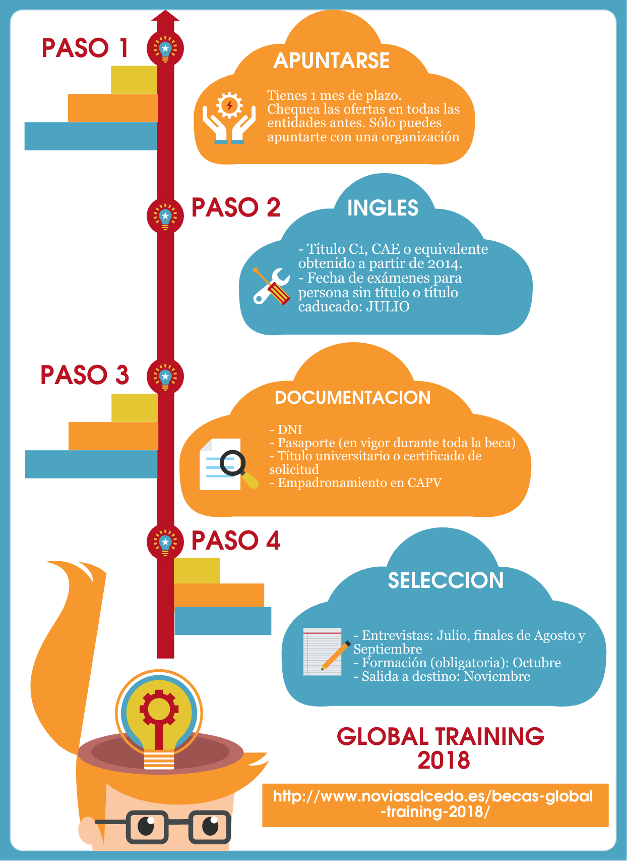 global-training-2018-recomendaciones